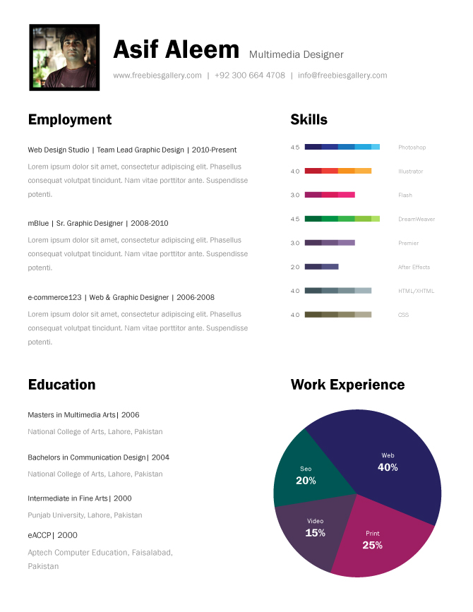 one page resume format – Single Page Resume Format Download