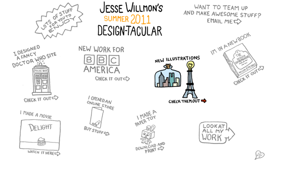 Jesse Willmon - Inspiring Portfolio Design