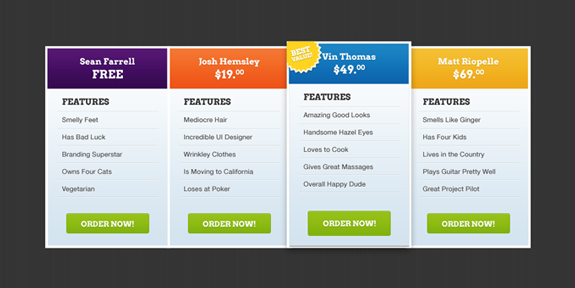 Free Price Table Template – Product Description Template
