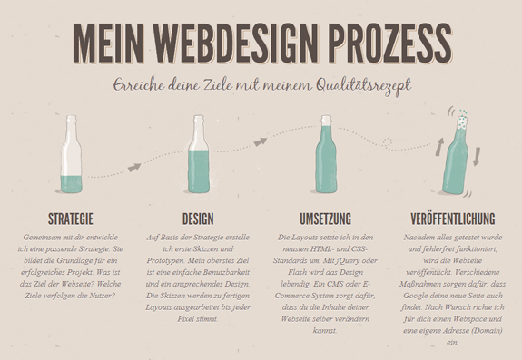 Hand Drawn Web Page Design Elements