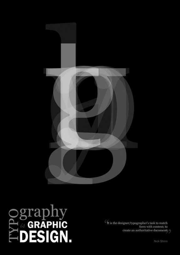 Typography is Graphic Design Poster