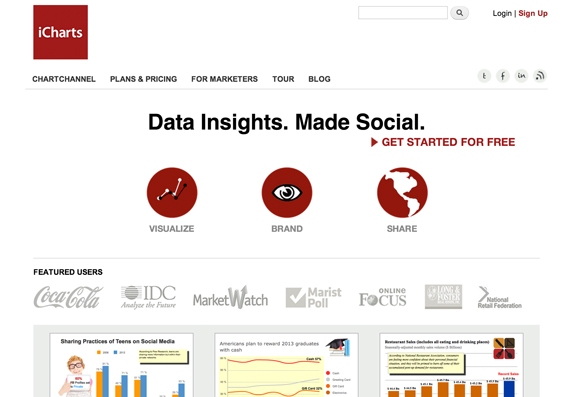 Data Insights. Made Social.